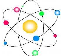 modelo atómico2
